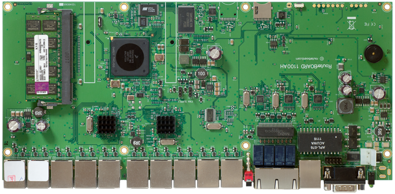 Mikrotik RouterBoard RB 1100AHx2 RB1100AHx2 Complete